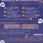 2018 Online Marketing Trends [INFOGRAPIC]