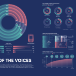 Voice Activation [INFOGRAPHIC]