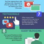 Link Building Tactics [INFOGRAPHIC]