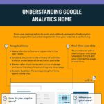 Google Analytics For Small Business [INFOGRAPHIC]