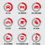 Podcast Listeners By Location [INFOGRAPHIC]