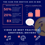 Emotion In Video Ads [INFOGRAPHIC]