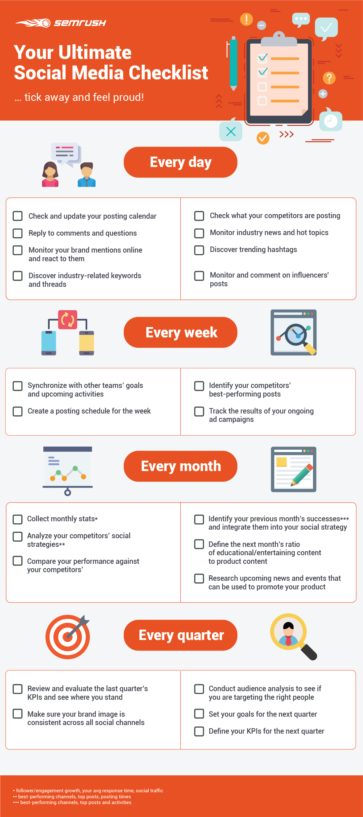 Infographic: Social Media Checklist