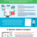 Audience Identification [INFOGRAPHIC]