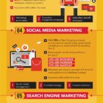 11 Essential Marketing Skills [INFOGRAPHIC]