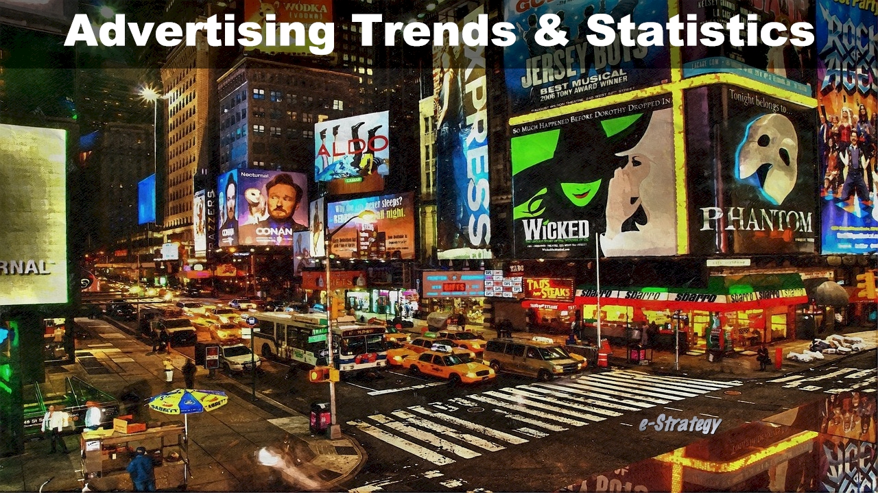Advertising Trends & Statistics