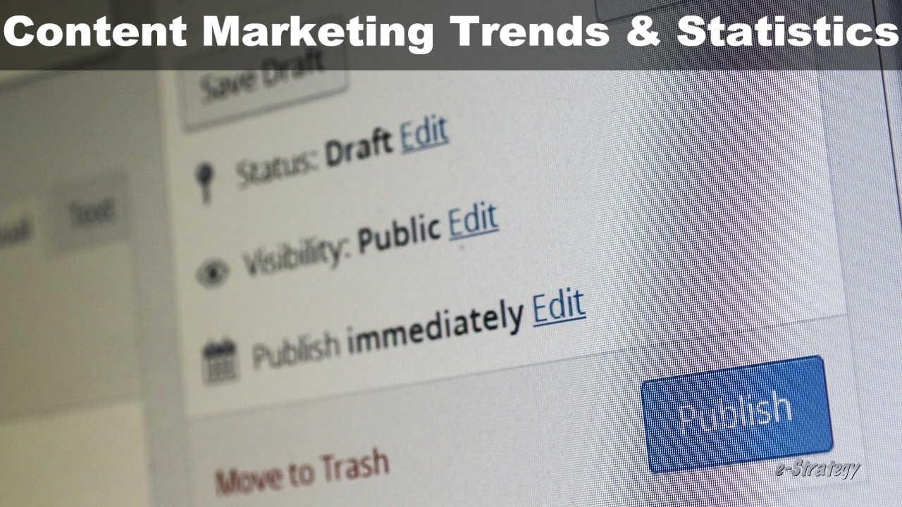 Content Marketing Trends & Statistics