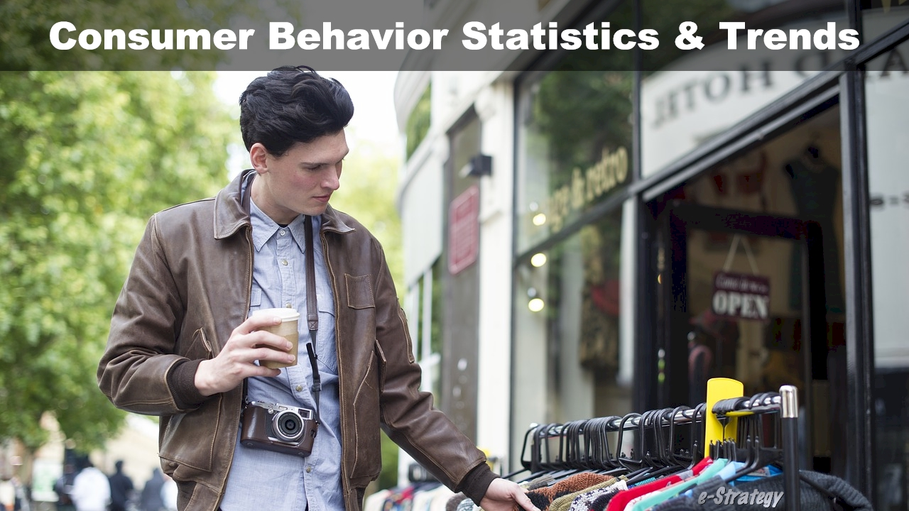 Consumer Behavior Statistics & Trends