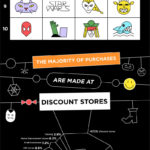 Infographic: Halloween Stats & Sales