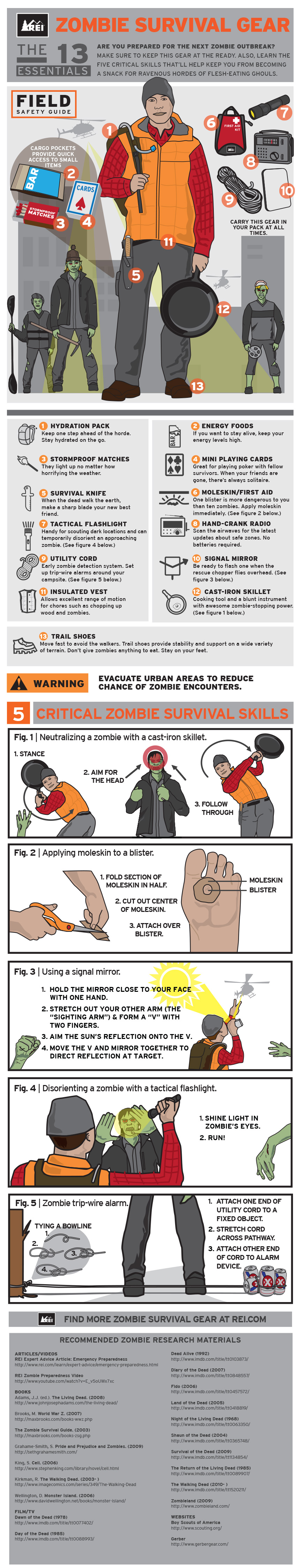 Zombie Survival Gear [INFOGRAPHIC]