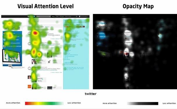 Twitter Eye Tracking Heatmap