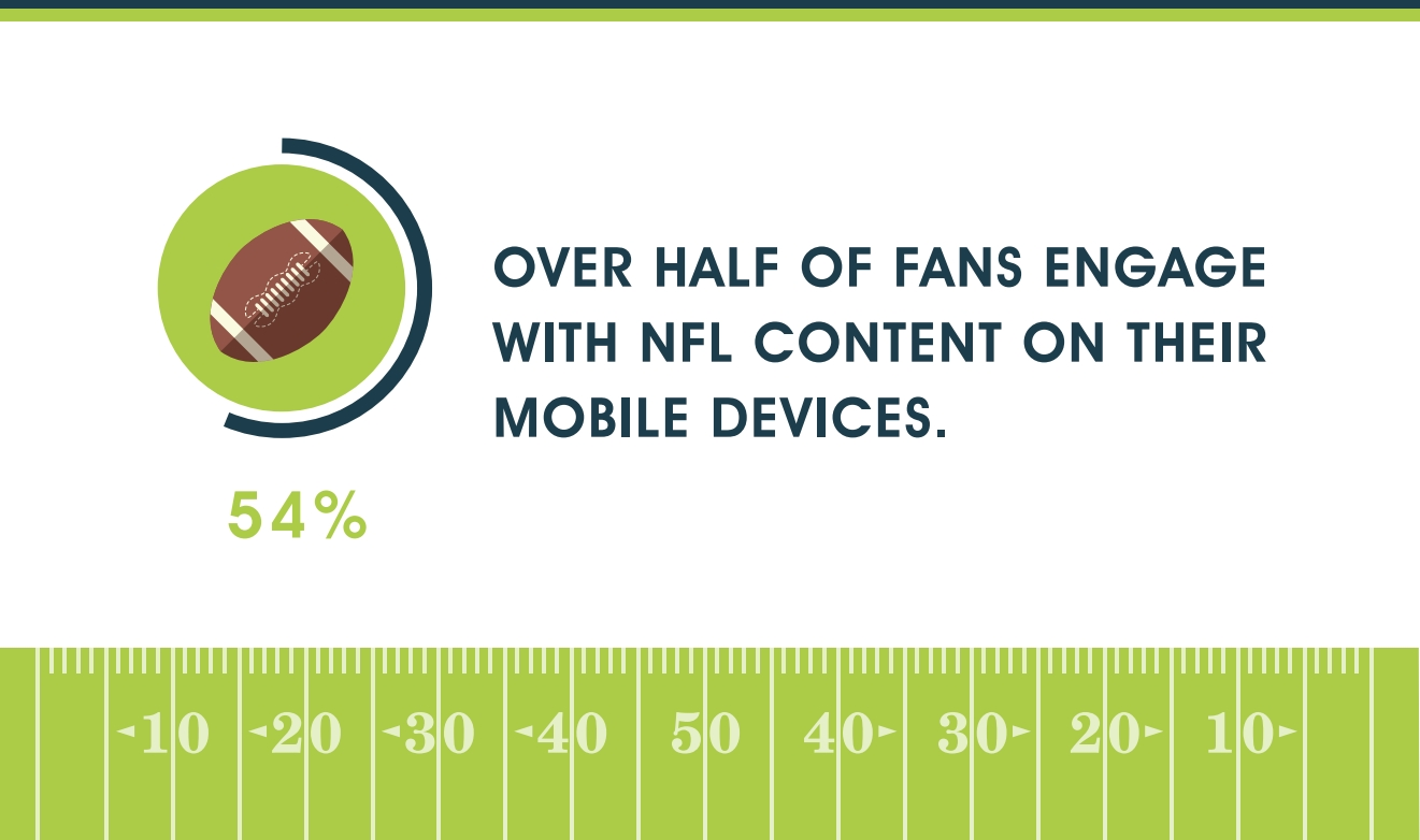 NFL Content Consumption On Mobile