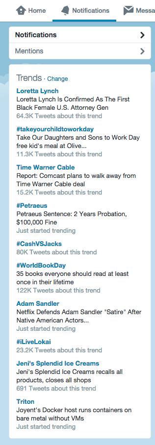 Twitter Trends With Metrics