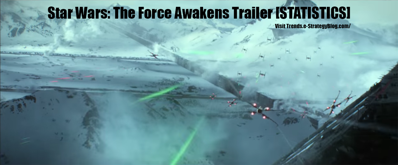 Star Wars - The Force Awakens Trailer Statistics