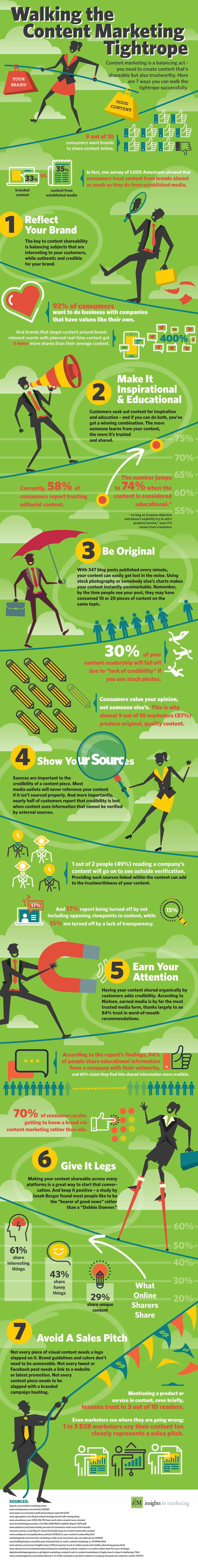 Creating Shareable Content [INFOGRAPHIC]