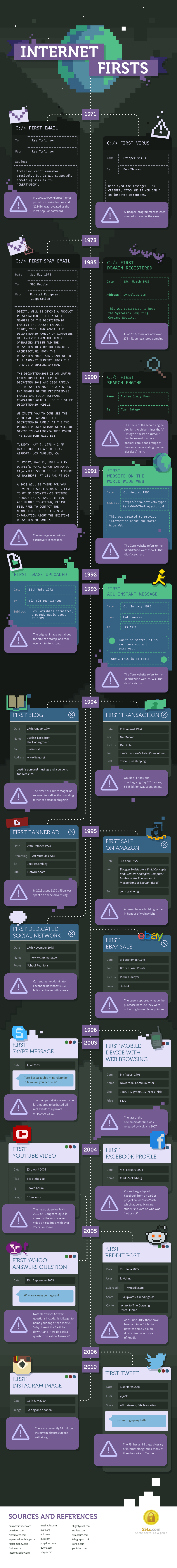 Internet Firsts [INFOGRAPHIC]