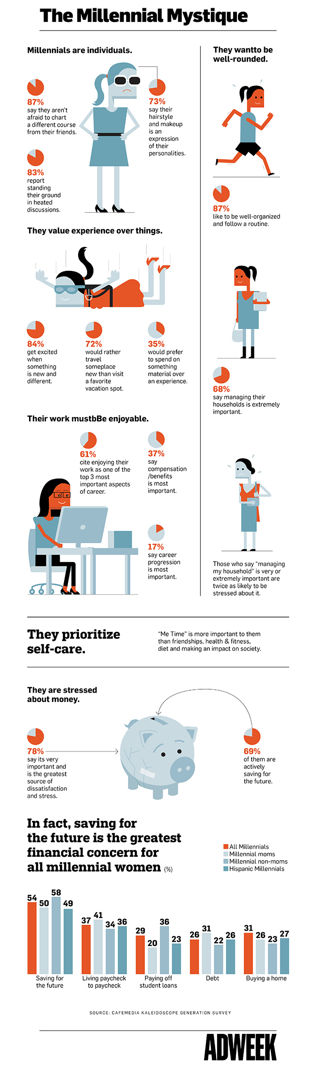 What Millenial Women Want [INFOGRAPHIC]
