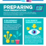 Infographic: How To Give A Presentation