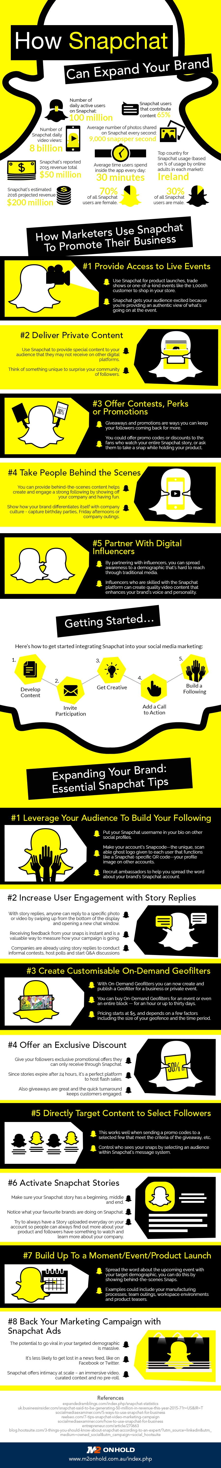 Infographic: Snapchat For Marketing