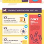 Infographic: Email Etiquette For Business