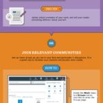 Infographic: LinkedIn Tips & Tricks
