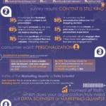 Infographic: 2018 Online Marketing Trends