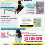 Infographic: The Visual Internet