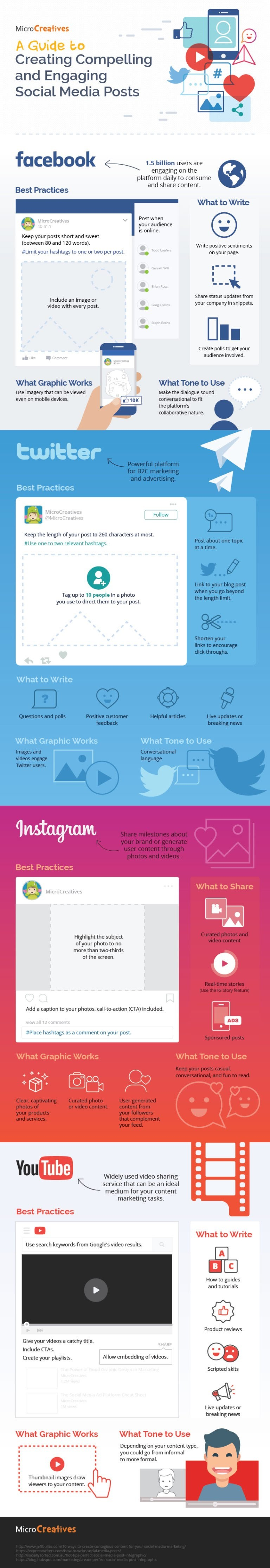 Infographic: Social Media Engagement Best Practices