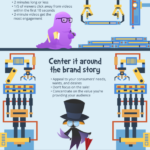 Infographic: Marketing Video Tips