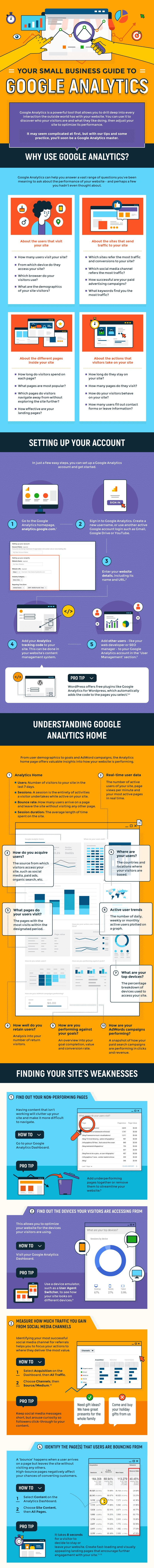Infographic: Google Analytics for Small Business