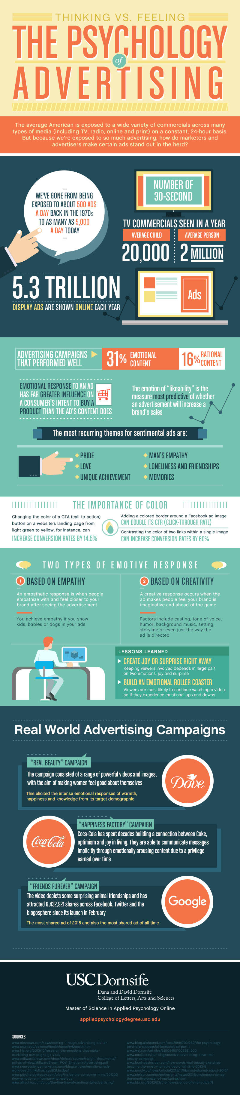 Infographic: Psychology Of Advertising