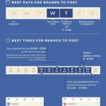 Infographic: Best Times To Post To Social Media