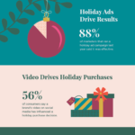 Infographic: 2018 Holiday Social Media Marketing Trends