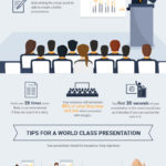 Infographic: Public Speaking