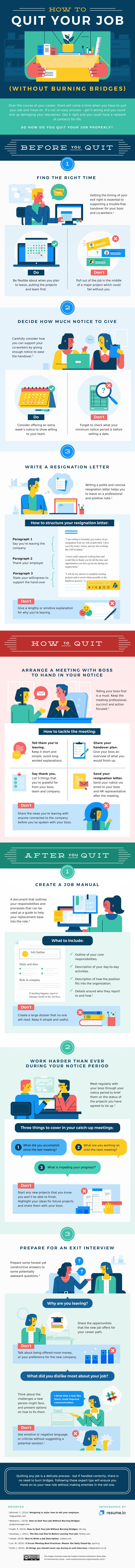 Infographic: How To Quit Your Job