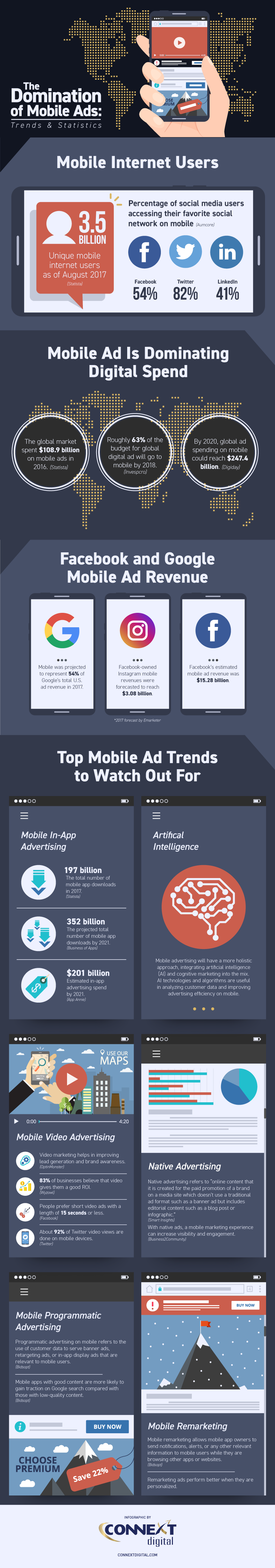 Infographic: Mobile Advertising