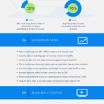 Infographic: Video Marketing Statistics
