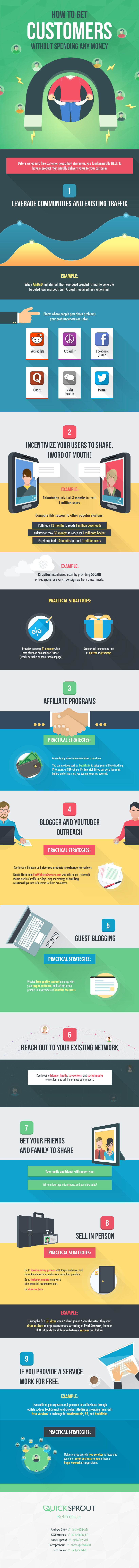 Infographic: 9 No-Cost Customer Acquisition Tactics
