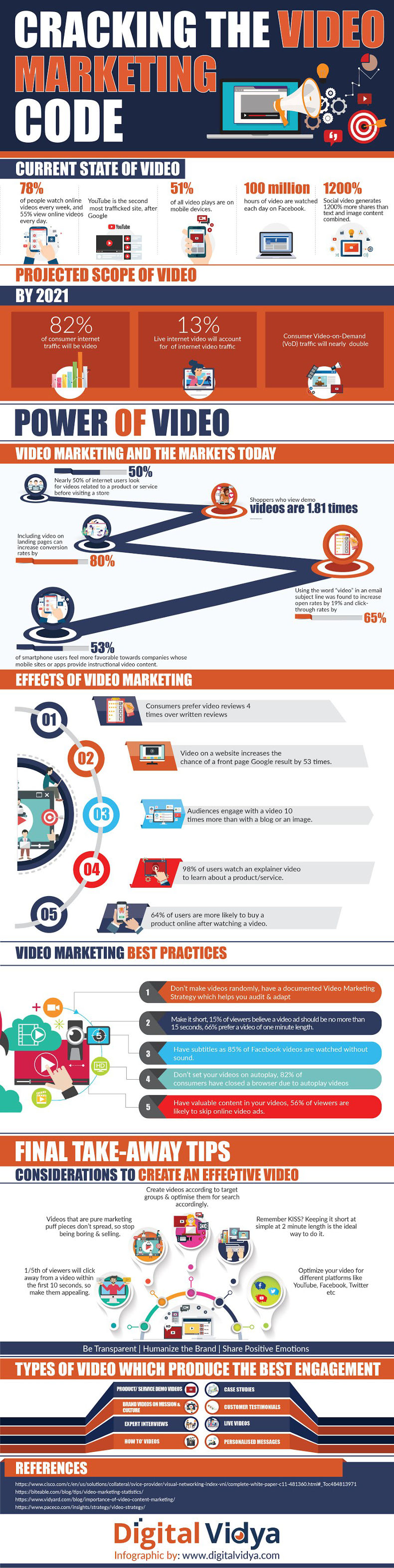 Infographic: 23 Video Marketing Statistics