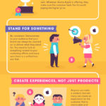 Infographic: 10 Marketing Lessons From Apple
