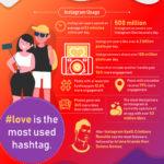 Infographic: Instagram Statistics