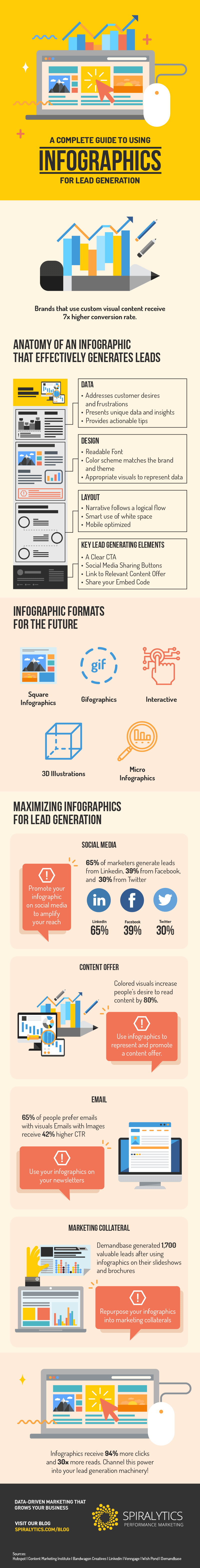 Infographic: Using Infographics For Lead Generation