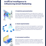 Infographic: 7 Ways Artificial Intelligence Influences Email Marketing