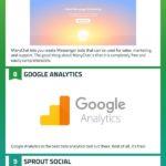Infographic: Digital Marketing Tools