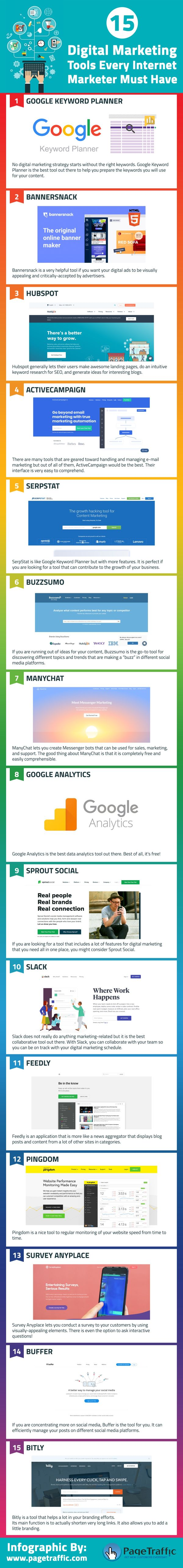 Infographic: Digital Marketing Tools