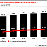 Chart: Map App Users