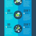 Infographic: 12 Social Selling Dos & Don'ts