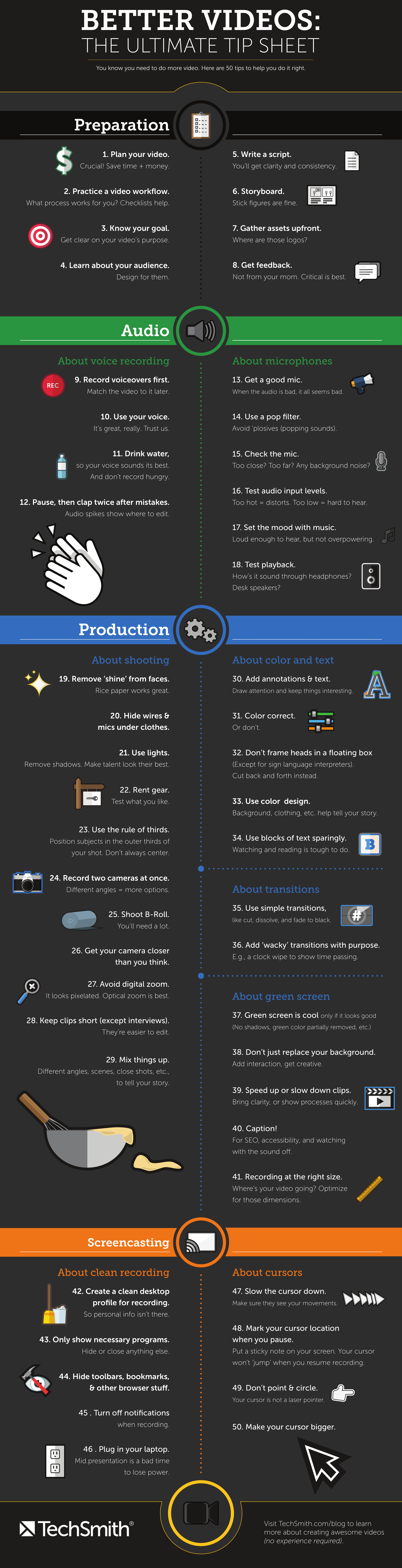 Infographic: Video Production Tips