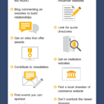 Infographic: SEO Checklist