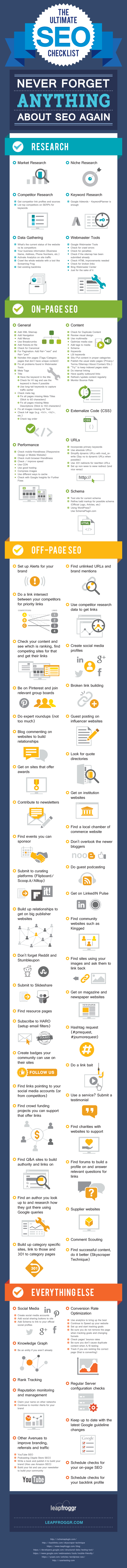 Infographic: Search Engine Optimization Checklist